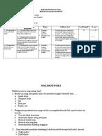 Tugas 1.5 Praktik Evaluasi-lisyanto-mira Lesmana
