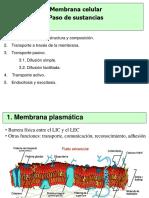 Membrana Celular y Transporte celular (1).pdf