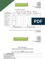 Manual Para Elaborar El Pemc