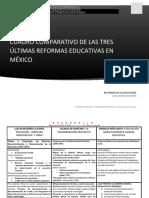 3 reformas educativas