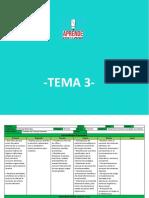 Ciencias Naturales TEMA 3