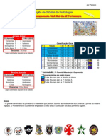 Resultados da 11ª Jornada do Campeonato Distrital da AF Portalegre em Futebol