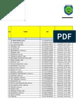 Daftar Nominatif Pegawai Pkm Bangodua 2019