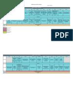 FOSS4G Full Schedule