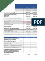 Analisis Laporan Keuangan.xlsx
