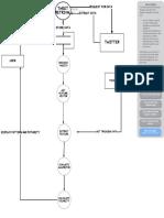 Copy of Copy of dfd diagram -  Blank ERD & Data Flow.pdf