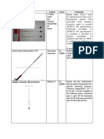 Katalog Baume Meter
