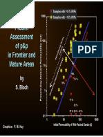 Predrill Assessment Prediction Salmon Bloch