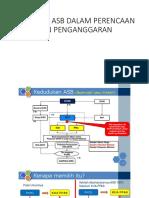 Roadmap Asb Dalam Perencaan Dan Penganggaran