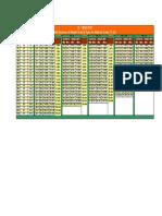 Weight Chart 14333 PE 100