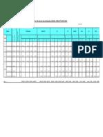 Tableau de Prevision de La Production 2019