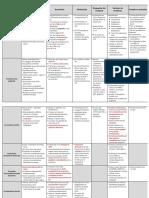 Descripción y análisis de los periodontopatogenos