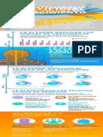 Aure AI Economic Growth Infographic Colombia
