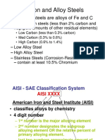 Pertemuan Steel and Steel Alloy