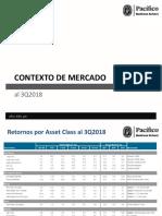 Clase 3 - Contexto de Mercado