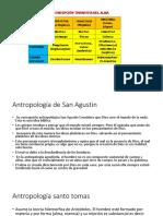Antropologia Agustin Tomas