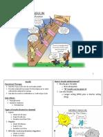 Endocrine Pharm Study Guide