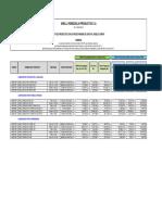 Lista de Precios Venezuela 26 de Junio de 2017 Sugerida Al Publico