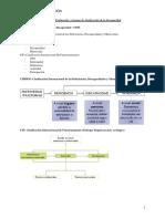 TEMA 5_ Evaluación y sistemas de clasificación de la discapacidad