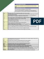 Rcm Decision Worksheet