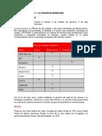 CASO PRACTICO 1 UNIDAD 1 MARKETING AVANZADO-FUNCION DEL MARKETING.pdf