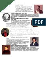 Presidentes de Guate