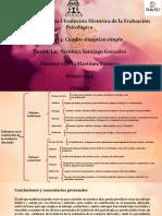 martinez_actividad4.pdf