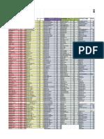 MUNDO CELL AB17.xlsx.pdf