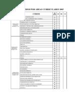 Plan de Estudios Por Areas Curriculares 2005 Ingeniería Forestal Unsaac