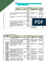 LIMBA ENGLEZA.plan Managerial Pe Anul 2011 20121 (1)