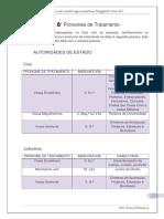 Lista de pronomes de tratamento