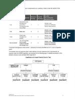 Page from Foster School Asbestos Hazard Priority List (2)