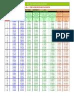 TABLAS DE ING.ECONOMICA-2018.xlsx