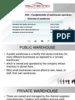 Ikhmal Warehouse