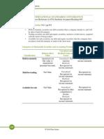 International Standards Convergence