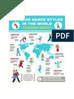 Danzas Populares en el mundo
