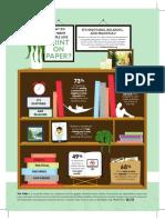 Print o paper