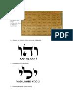 72 Nomes de Deus
