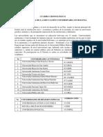 Cuadro Cronológico Universidades Bolivia