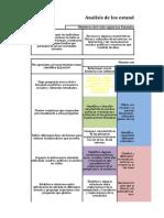 Analisis Ciclo II Estandares-DBA