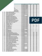 IVA - Direitos Fiscais SAP