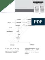 6901-Cuaderno de Ejercicios 3 - Biología Mención 2019
