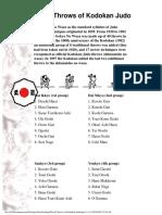 The 67 Throws of Kodokan Judo