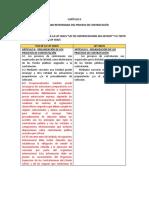 Capitulo II Hasta Articulo 11 CONTRATACIONES