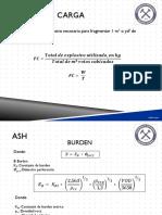 Formulas Perforación y Voladura