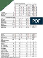 Practica Revisada Analisis EEFF
