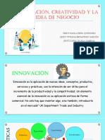 Innovación, Creatividad y La Idea de Negocio