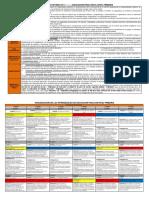 Programa de Estudio 2011 Ef Organizacion de Contenidos - 1