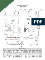 111686489-diagrama-bebidas-gaseosas.pdf