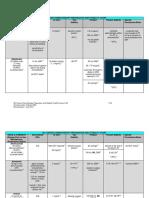 BCCA - Chemotherapy Protocols & Stability Chart_July_2019